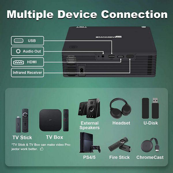 Proyector Wifi Full HD Nativo – Soporta 4K – Compatible con Smartphone ,PC ,TV Stick ,HDMI,USB,PS4 / 5